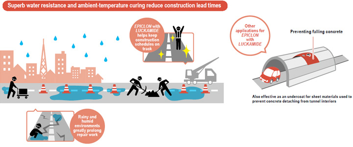 Superb water resistance and ambient-temperature curing reduce construction lead times